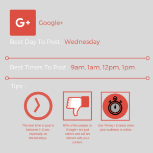 best-time-to-post-on-google+